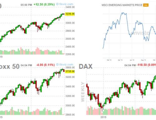 Kapitalmärkte aktuell – Januar 2020