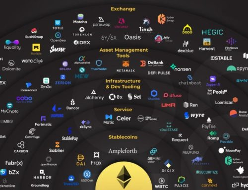 Kryptowährungen 3.0 – Der ultimative Guide 2021